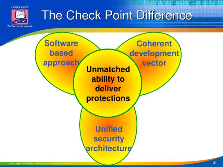 The Check Point Difference
