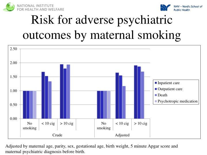 Risk for adverse psychiatric outcomes by maternal smoking