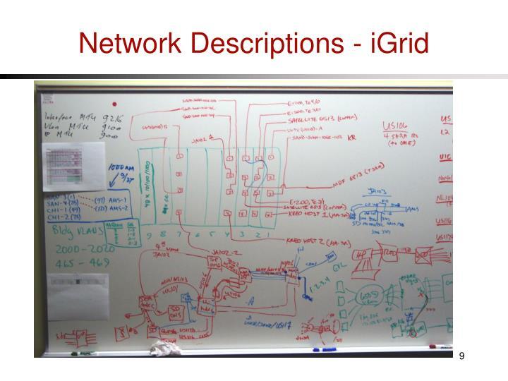 Network Descriptions - iGrid