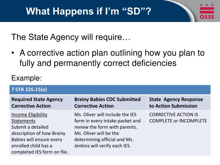 """What Happens if I'm """"SD""""?"""