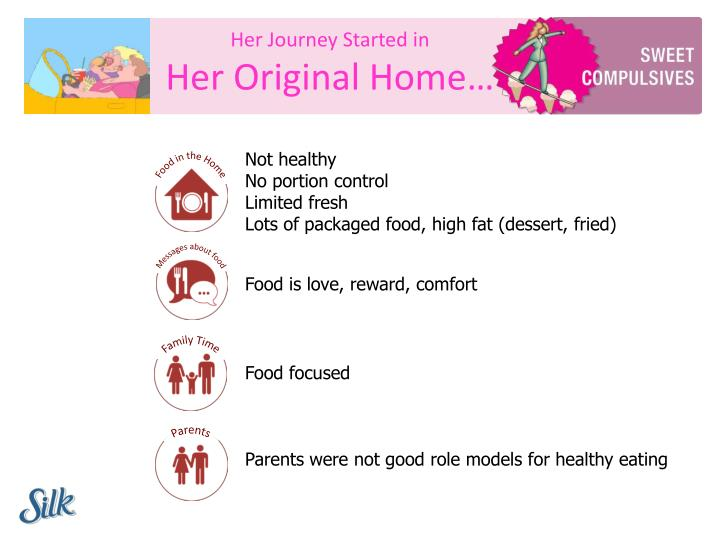 Her Journey Started in