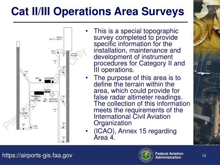 Cat II/III Operations Area Surveys