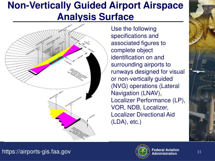Non-Vertically Guided Airport Airspace Analysis Surface