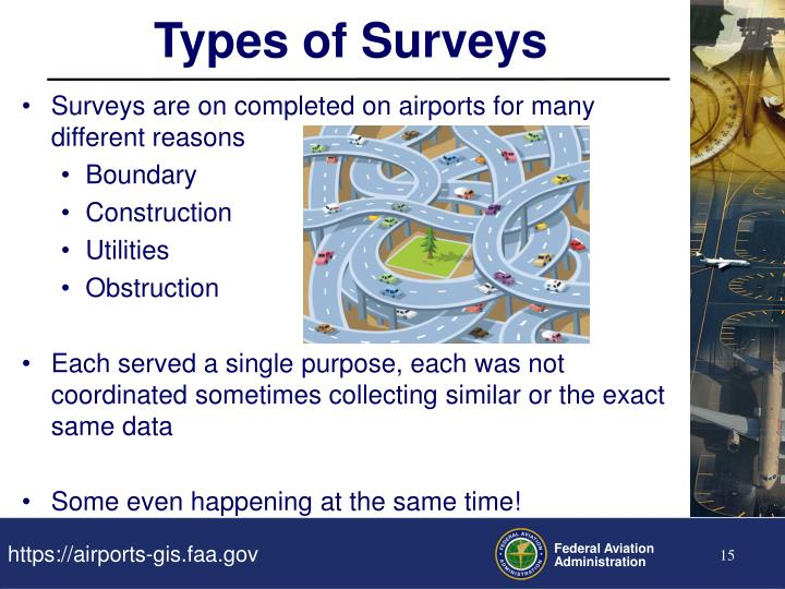 Types of Surveys