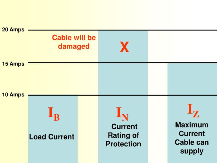 Famous Cable Amps Rating Ideas - Schematic Diagram Series Circuit ...