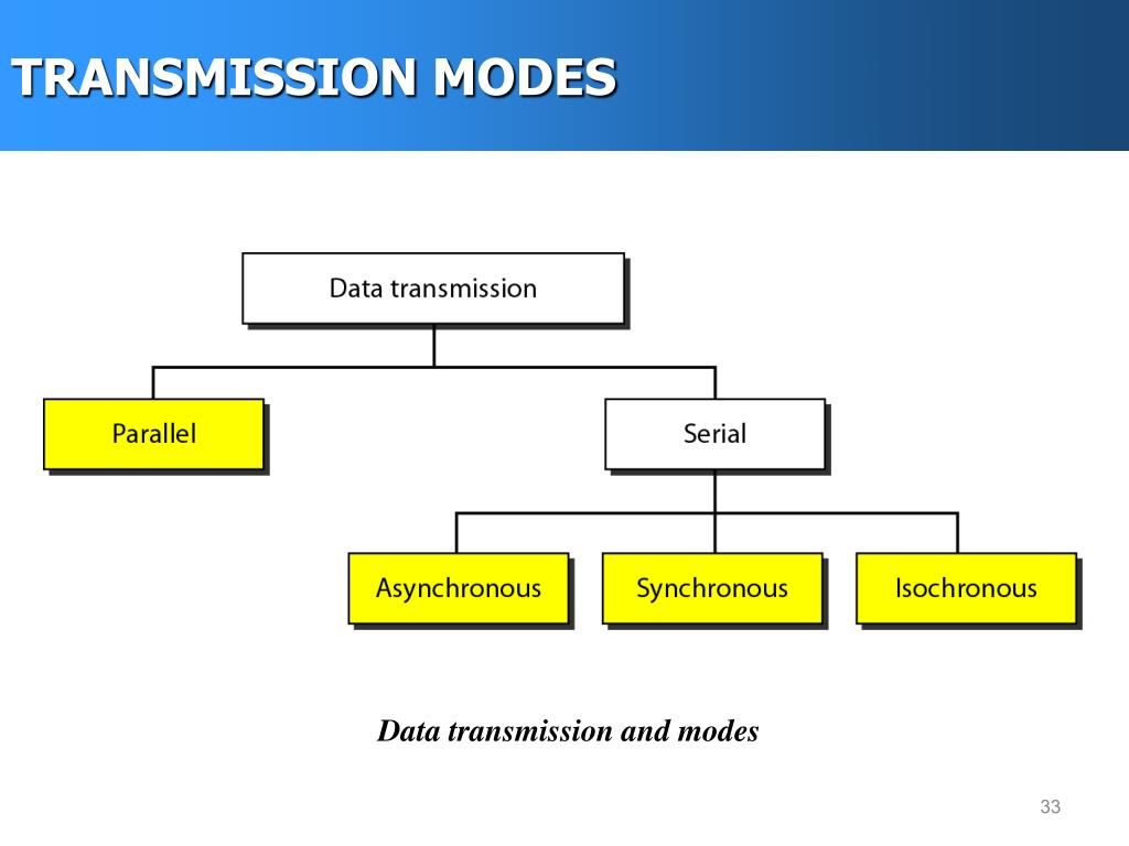 PPT - Lecture  3 Data Transmission and Computer