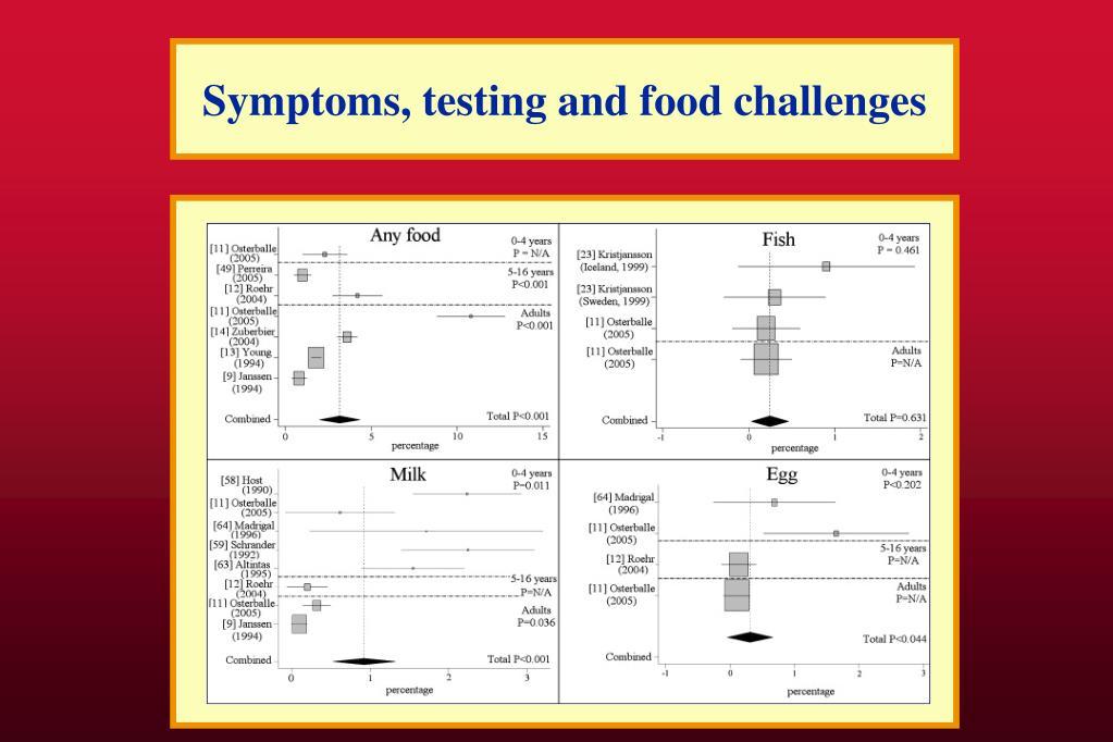 PPT - Food Allergy studies in New Zealand Associate