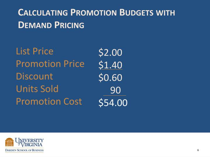 Calculating Promotion Budgets with Demand Pricing