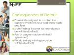 consequences of default1