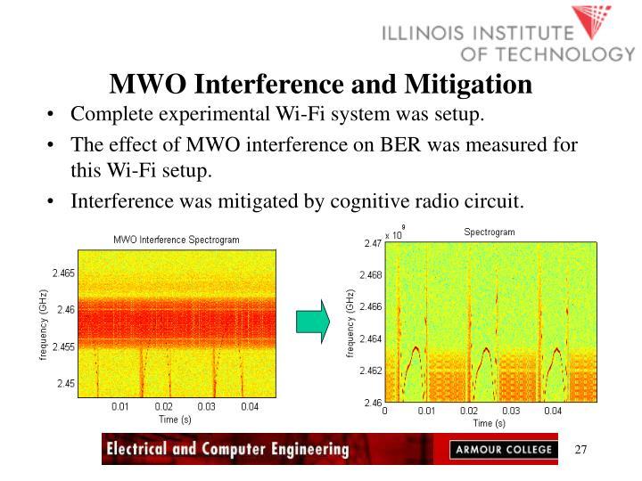 MWO Interference and Mitigation