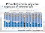 promoting community care4