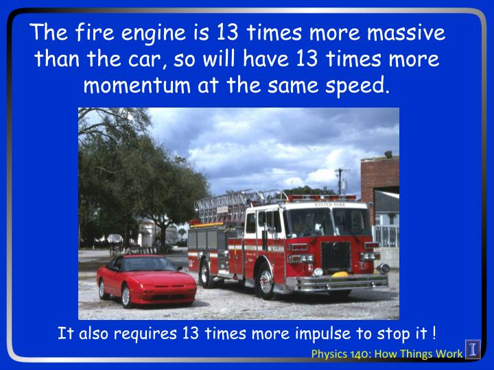 The fire engine is 13 times more massive than the car, so will have 13 times more momentum at the same speed.