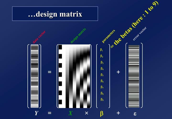 …design matrix