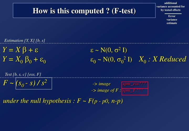 Estimation [Y, X] [b, s]