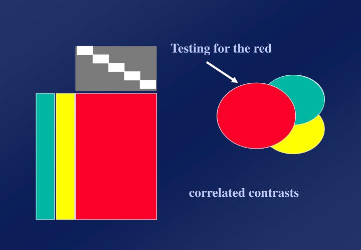 Testing for the red