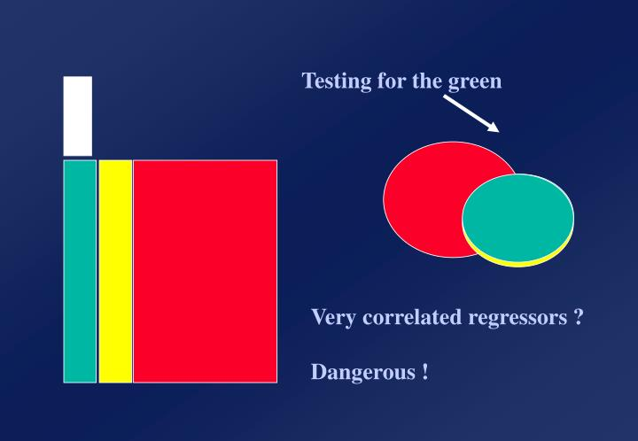 Testing for the green