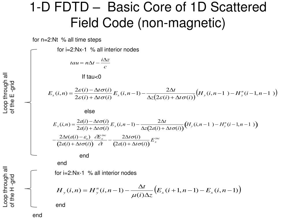 PPT - Finite Difference Time Domain Method (FDTD) PowerPoint