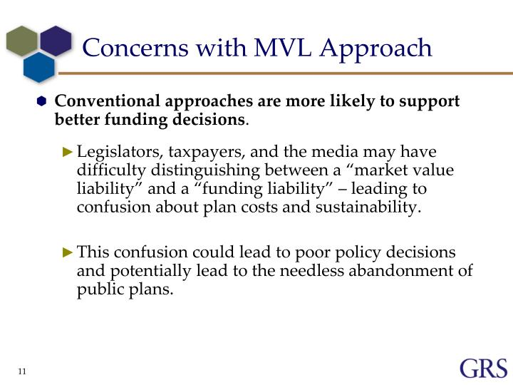 Concerns with MVL Approach