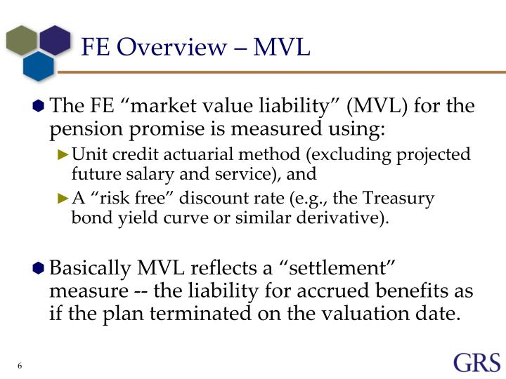 FE Overview – MVL