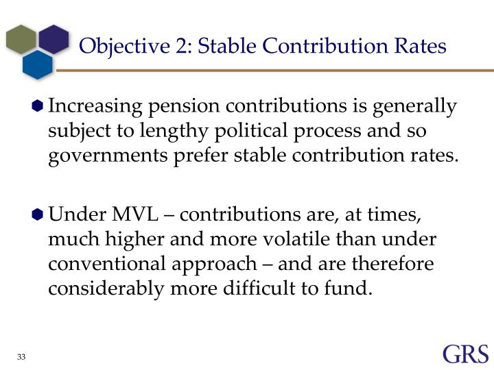 Objective 2: Stable Contribution Rates