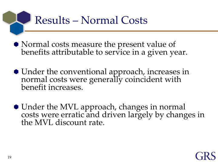 Results – Normal Costs