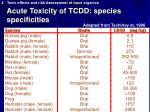 acute toxicity of tcdd species specificities