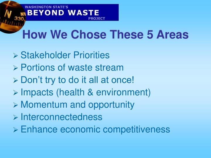 How We Chose These 5 Areas