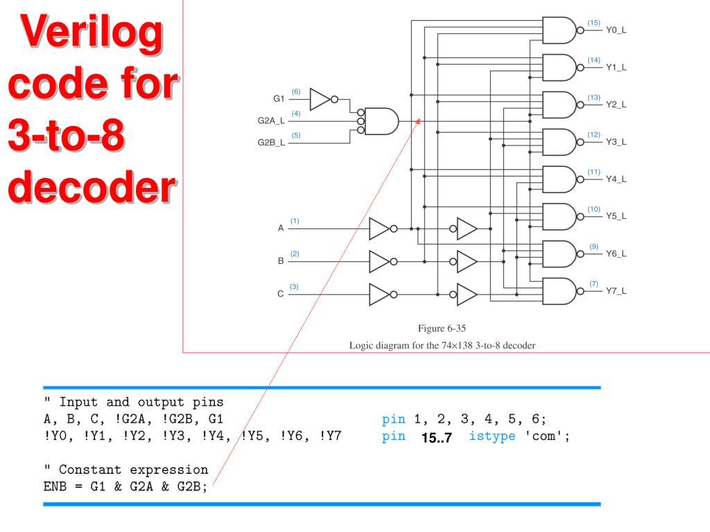 verilog code for 3-to-8 decoder