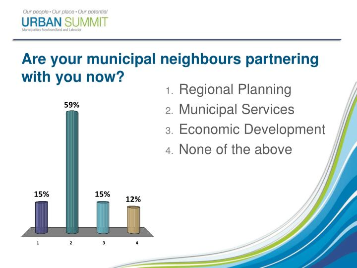Are your municipal neighbours partnering with you now?