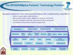 the integram plus partners technology portfolio