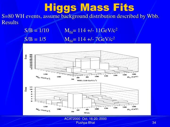 Higgs Mass Fits