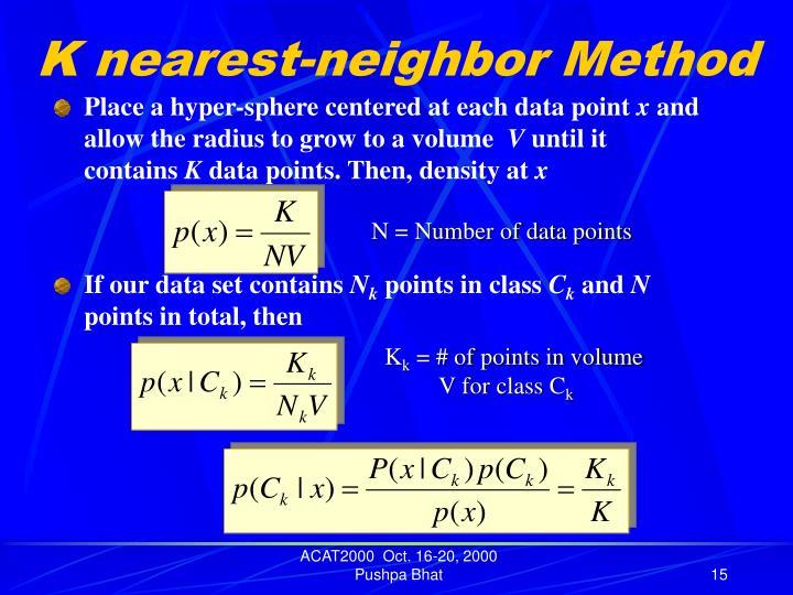 K nearest-neighbor Method