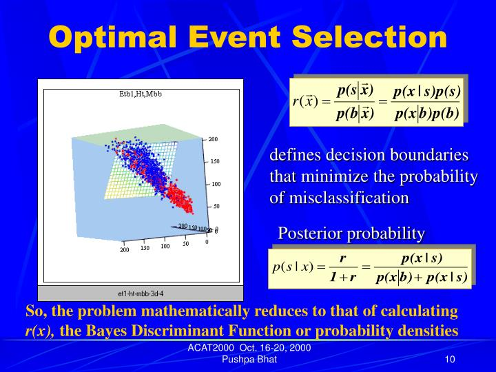 Optimal Event Selection