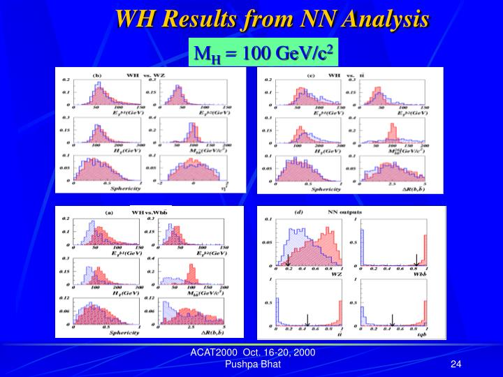 WH Results from NN Analysis