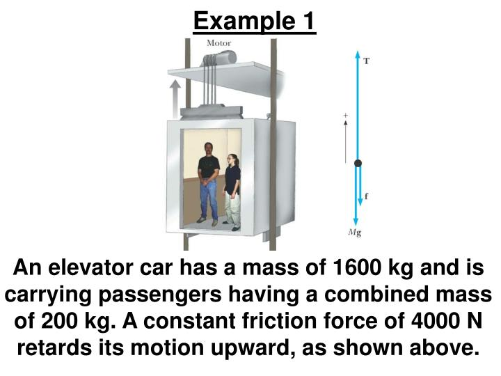 An elevator car has a mass of 1600 kg and is carrying passengers having a combined mass of 200 kg. A constant friction force of 4000 N retards its motion upward, as shown above.