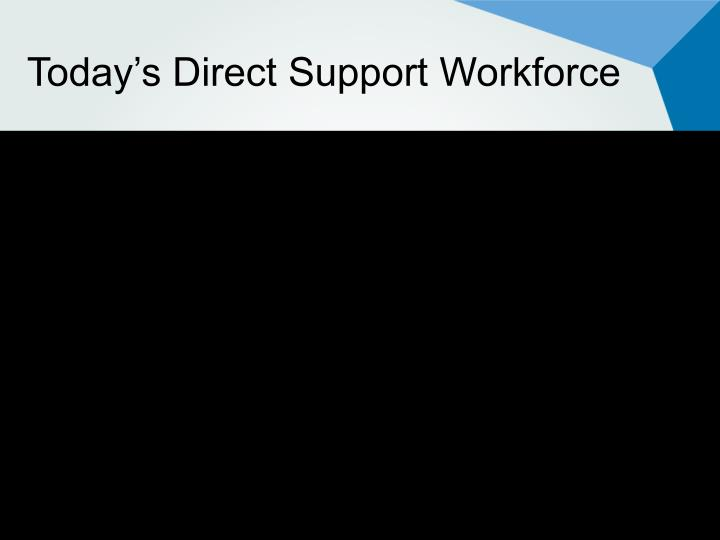 Today s direct support workforce