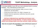 tcapf methodology analysis1