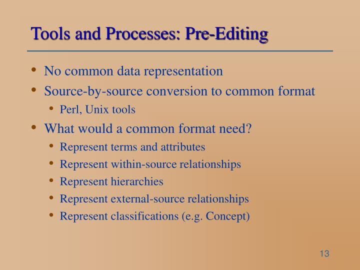 Tools and Processes: Pre-Editing