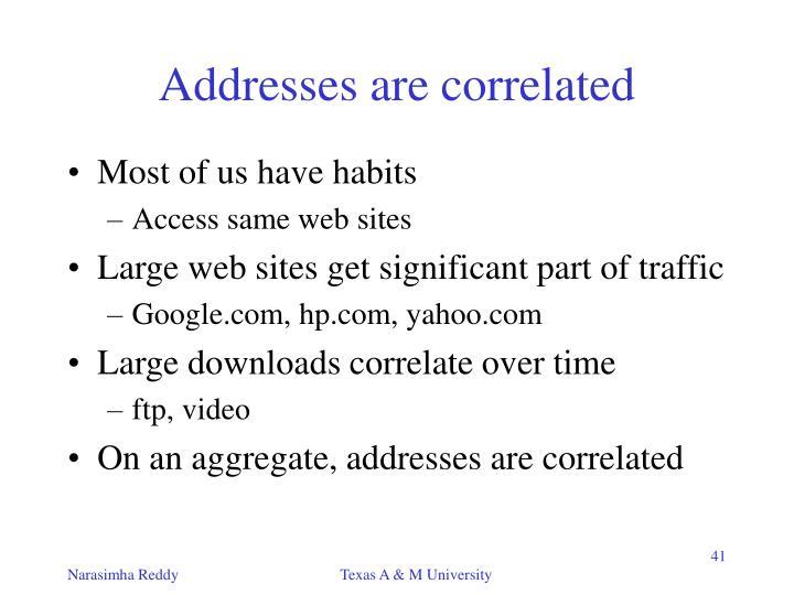 Addresses are correlated