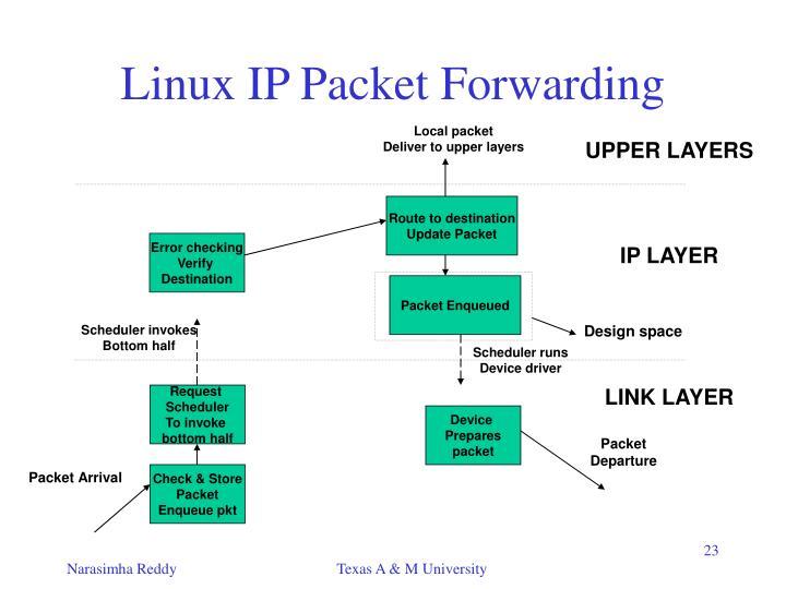 Linux IP Packet Forwarding