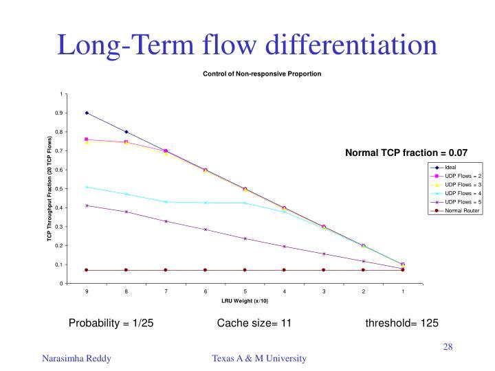 Long-Term flow differentiation
