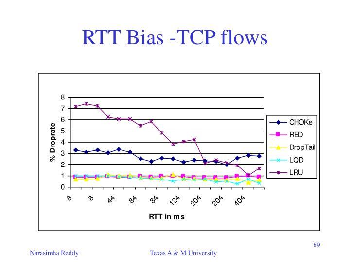 RTT Bias -TCP flows
