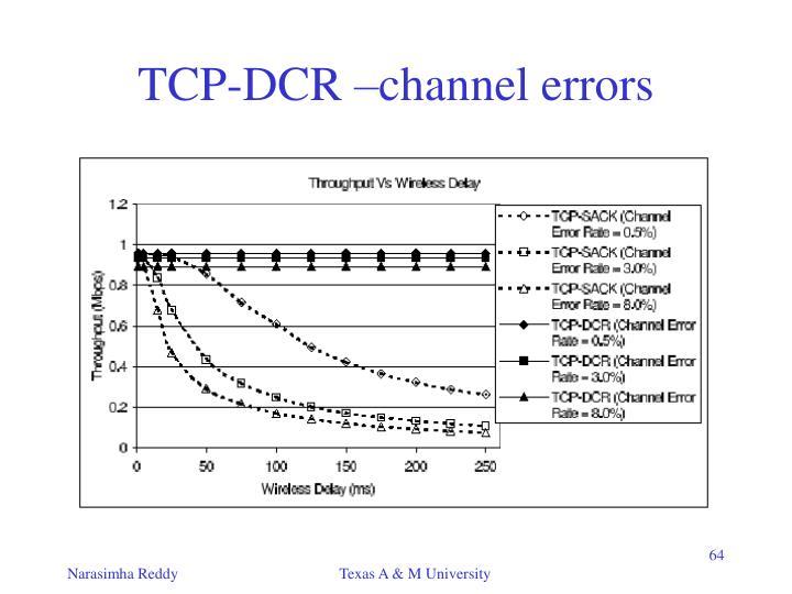 TCP-DCR –channel errors