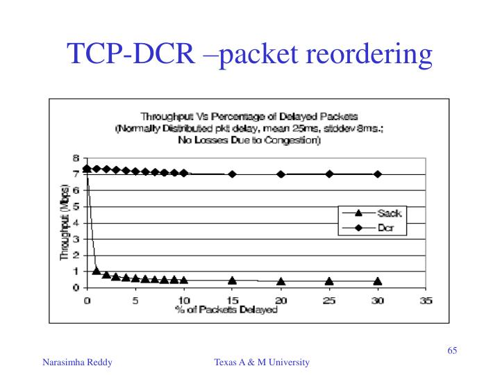 TCP-DCR –packet reordering