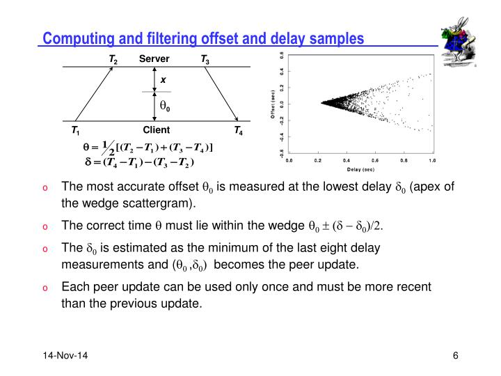 Computing and filtering offset and delay samples