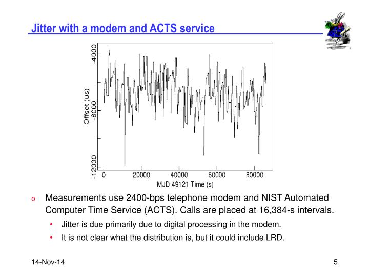 Jitter with a modem and ACTS service