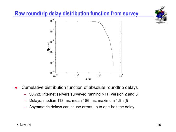 Raw roundtrip delay distribution function from survey