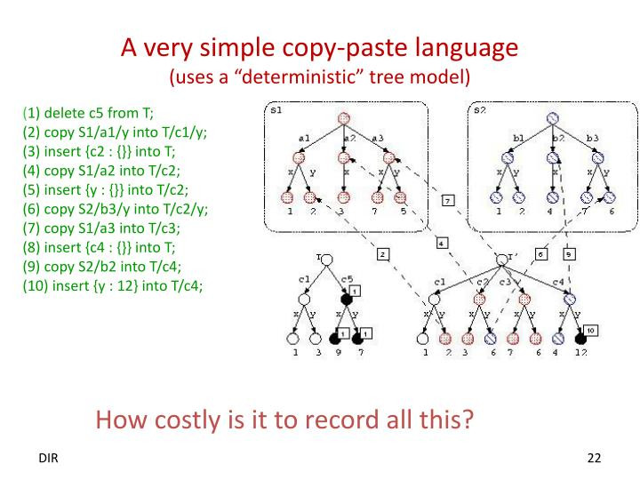 A very simple copy-paste language
