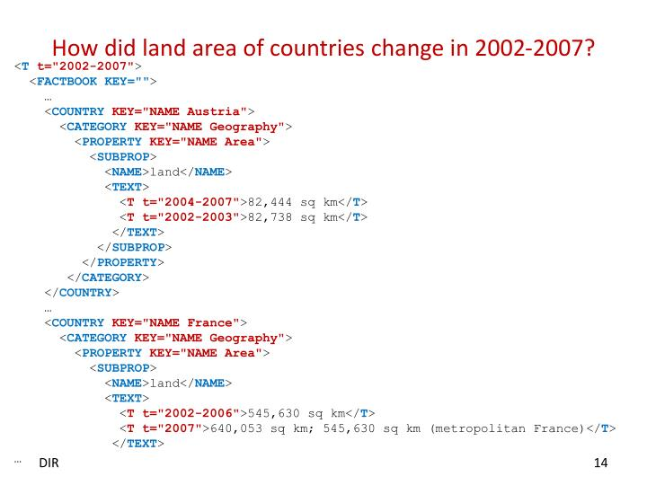 How did land area of countries change in 2002-2007?