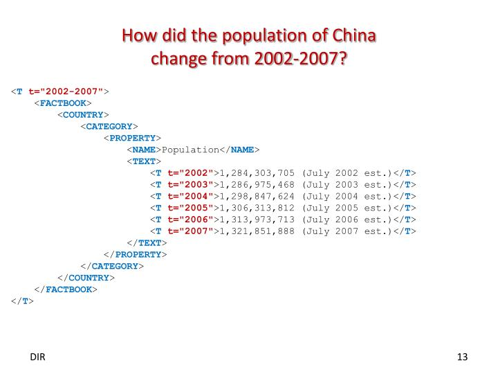 How did the population of China